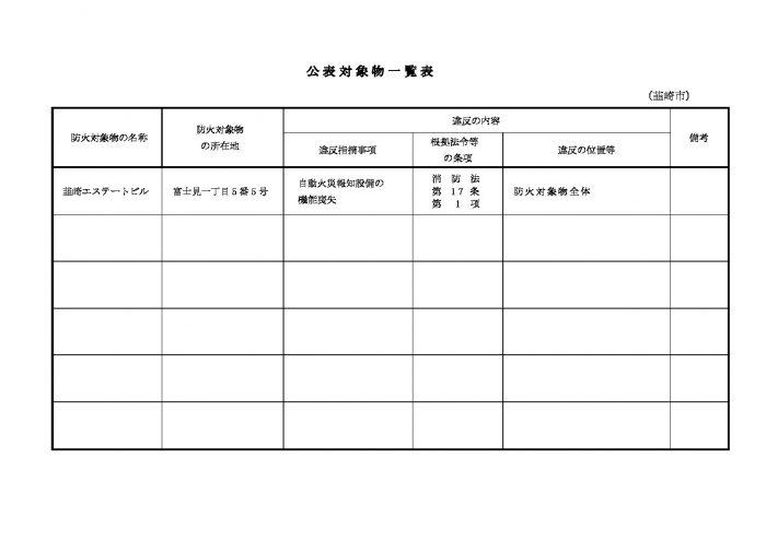 公表対象物一覧表(韮崎市)1002のサムネイル