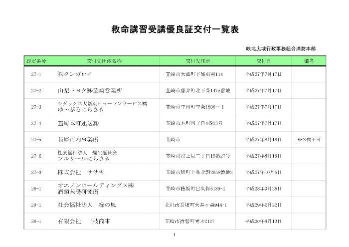 優良証交付事業所一覧表のサムネイル