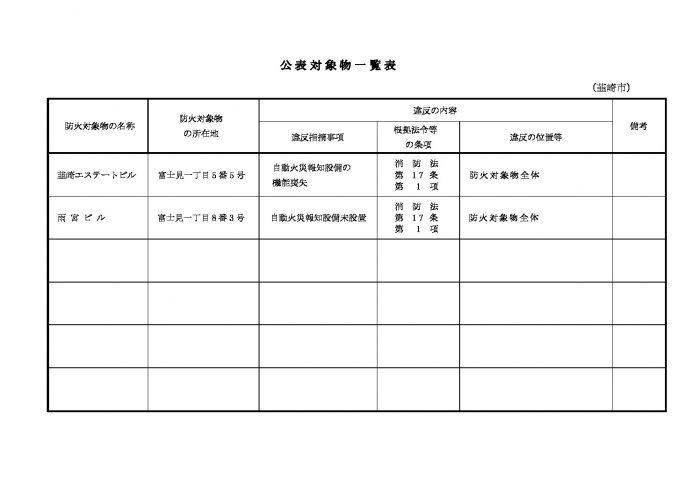 公表対象物一覧表(韮崎市)0330.docxのサムネイル